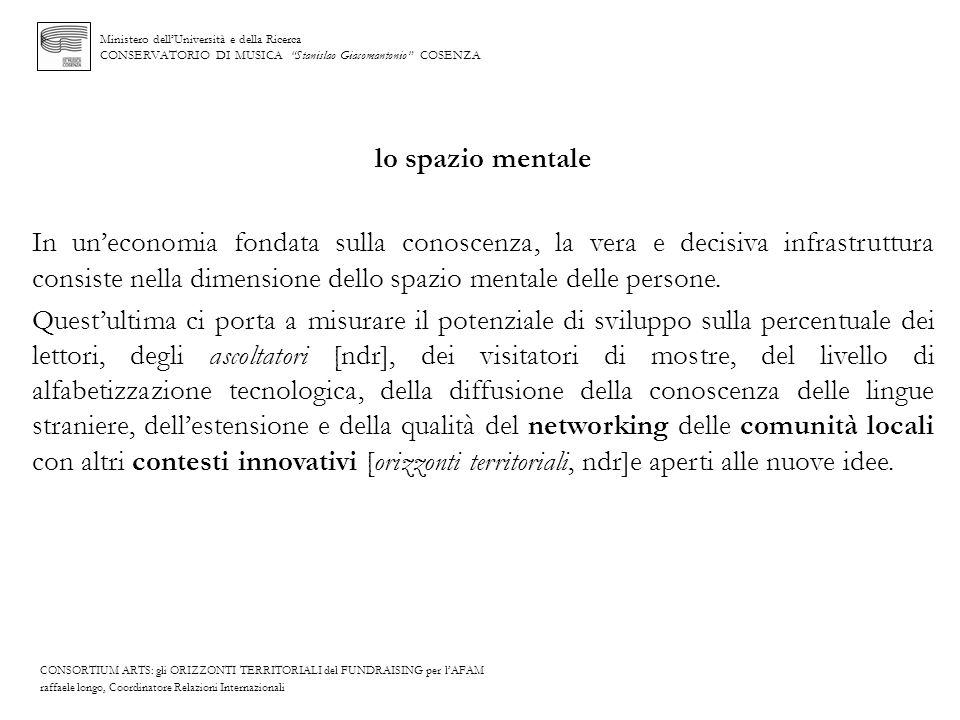 Ministero dellUniversità e della Ricerca CONSERVATORIO DI MUSICA Stanislao Giacomantonio COSENZA lo spazio mentale In uneconomia fondata sulla conosce
