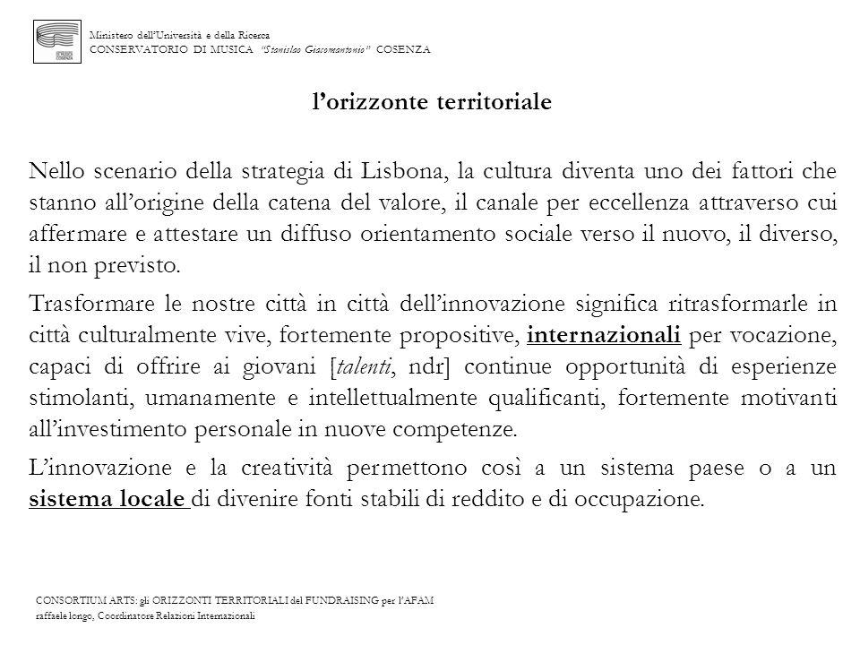 Ministero dellUniversità e della Ricerca CONSERVATORIO DI MUSICA Stanislao Giacomantonio COSENZA lorizzonte territoriale Nello scenario della strategi