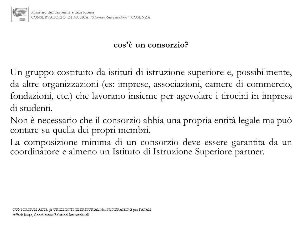 Ministero dellUniversità e della Ricerca CONSERVATORIO DI MUSICA Stanislao Giacomantonio COSENZA cosè un consorzio? Un gruppo costituito da istituti d