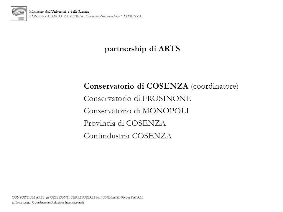 Ministero dellUniversità e della Ricerca CONSERVATORIO DI MUSICA Stanislao Giacomantonio COSENZA partnership di ARTS Conservatorio di COSENZA (coordin