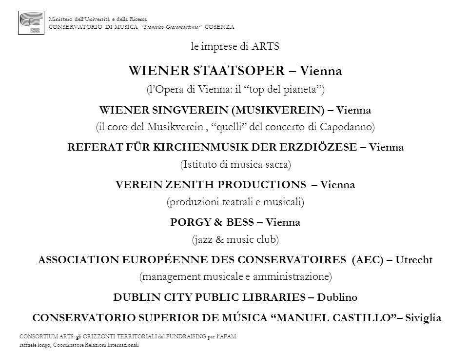 Ministero dellUniversità e della Ricerca CONSERVATORIO DI MUSICA Stanislao Giacomantonio COSENZA le imprese di ARTS WIENER STAATSOPER – Vienna (lOpera