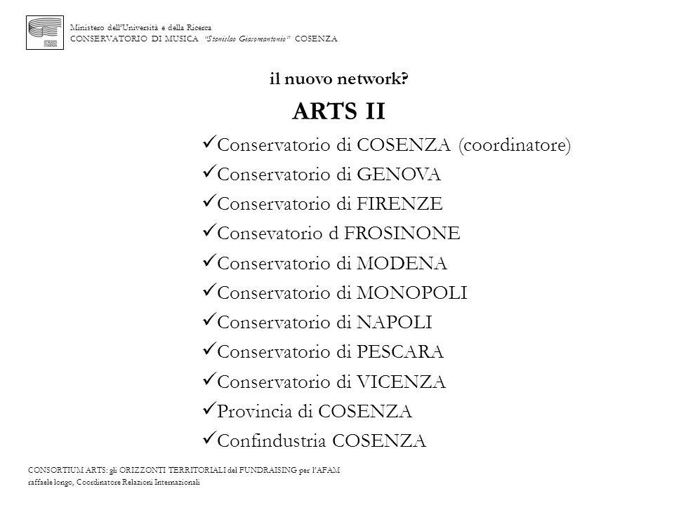 Ministero dellUniversità e della Ricerca CONSERVATORIO DI MUSICA Stanislao Giacomantonio COSENZA il nuovo network? ARTS II Conservatorio di COSENZA (c