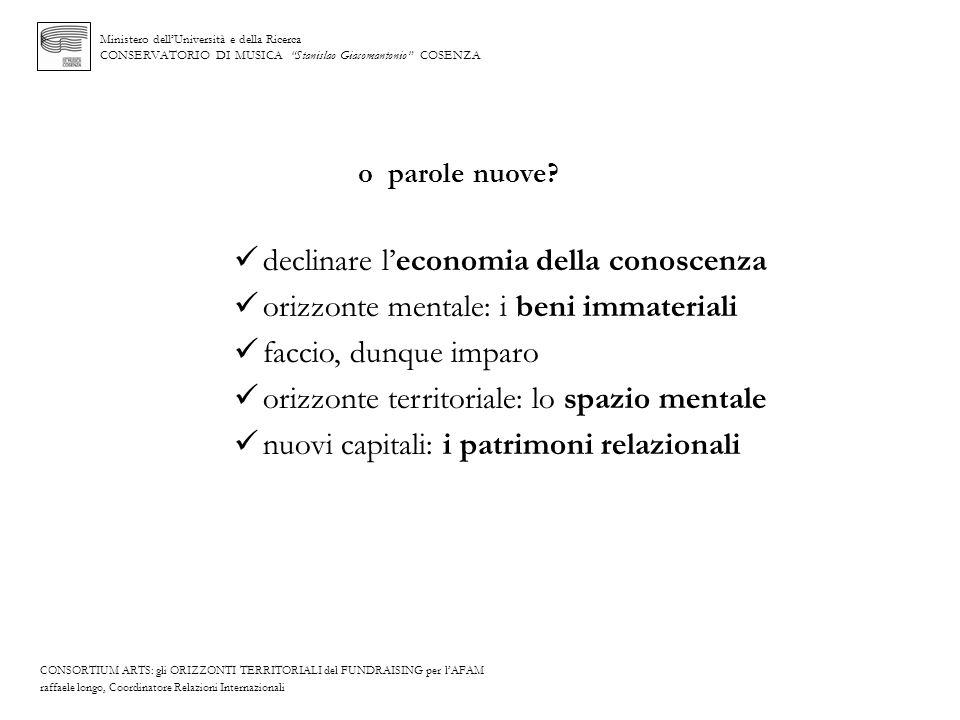 Ministero dellUniversità e della Ricerca CONSERVATORIO DI MUSICA Stanislao Giacomantonio COSENZA o parole nuove? declinare leconomia della conoscenza