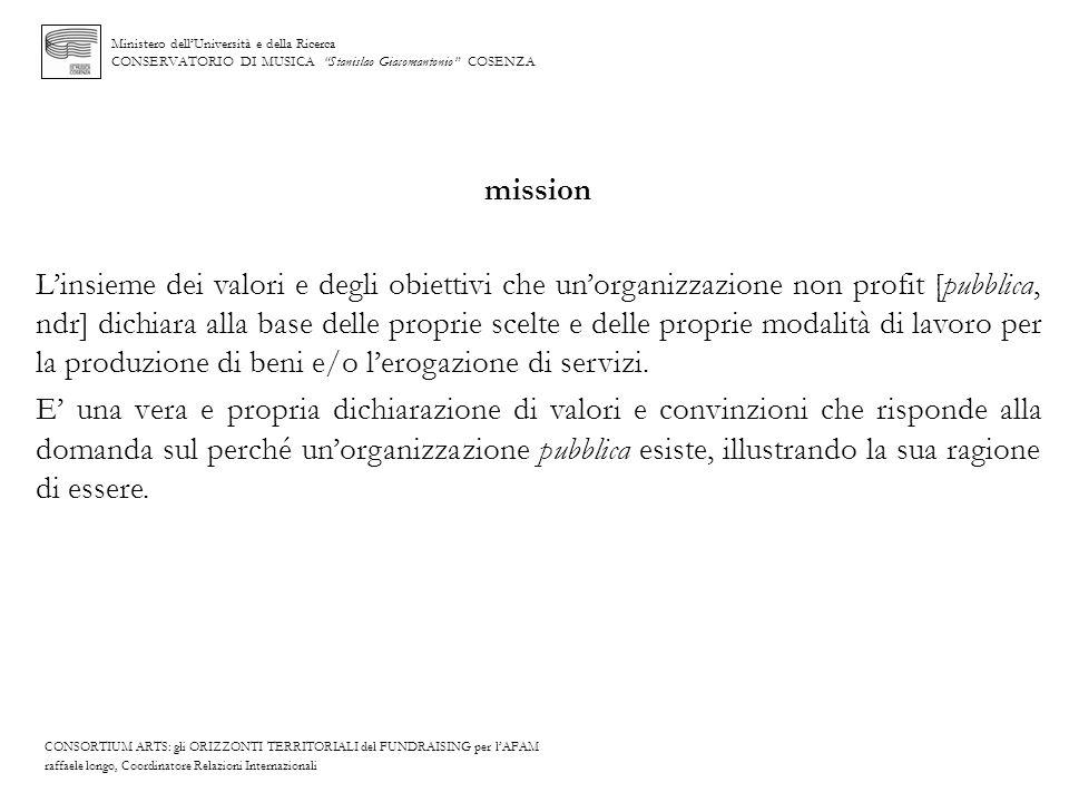 Ministero dellUniversità e della Ricerca CONSERVATORIO DI MUSICA Stanislao Giacomantonio COSENZA cosè un consorzio.