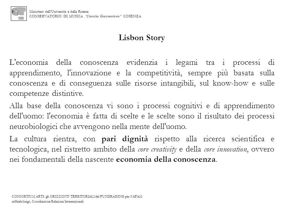 Ministero dellUniversità e della Ricerca CONSERVATORIO DI MUSICA Stanislao Giacomantonio COSENZA e unimpresa musicale.
