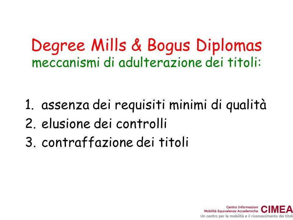 Degree Mills & Bogus Diplomas meccanismi di adulterazione dei titoli: 1.assenza dei requisiti minimi di qualità 2.elusione dei controlli 3.contraffazi