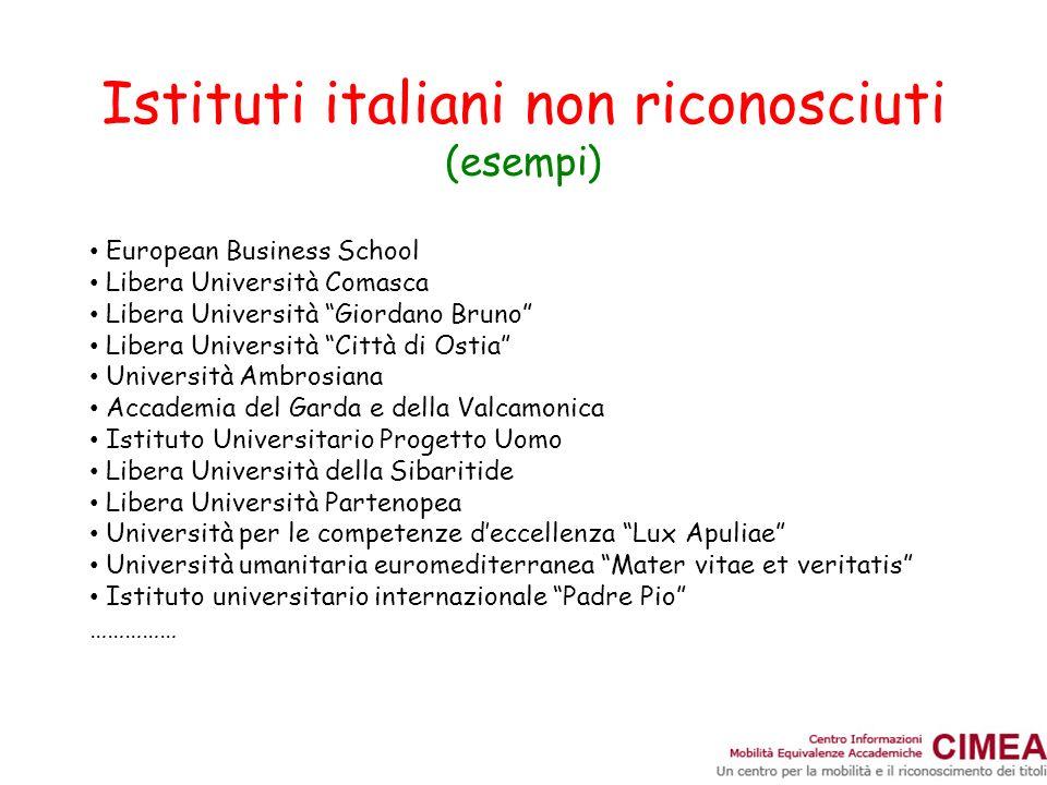 Istituti italiani non riconosciuti (esempi) European Business School Libera Università Comasca Libera Università Giordano Bruno Libera Università Citt
