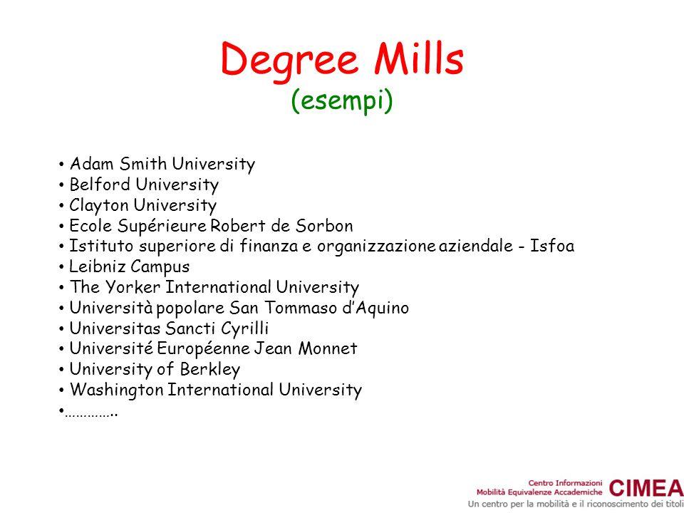 Degree Mills (esempi) Adam Smith University Belford University Clayton University Ecole Supérieure Robert de Sorbon Istituto superiore di finanza e or