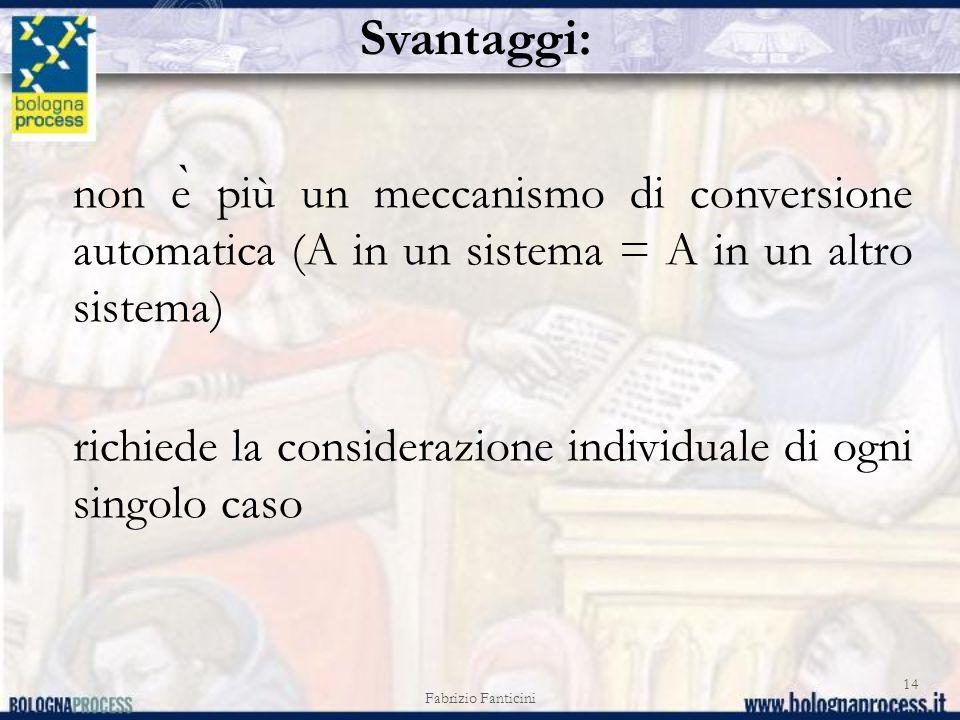 Fabrizio Fanticini 14 non e ̀ più un meccanismo di conversione automatica (A in un sistema = A in un altro sistema) richiede la considerazione individuale di ogni singolo caso Svantaggi: