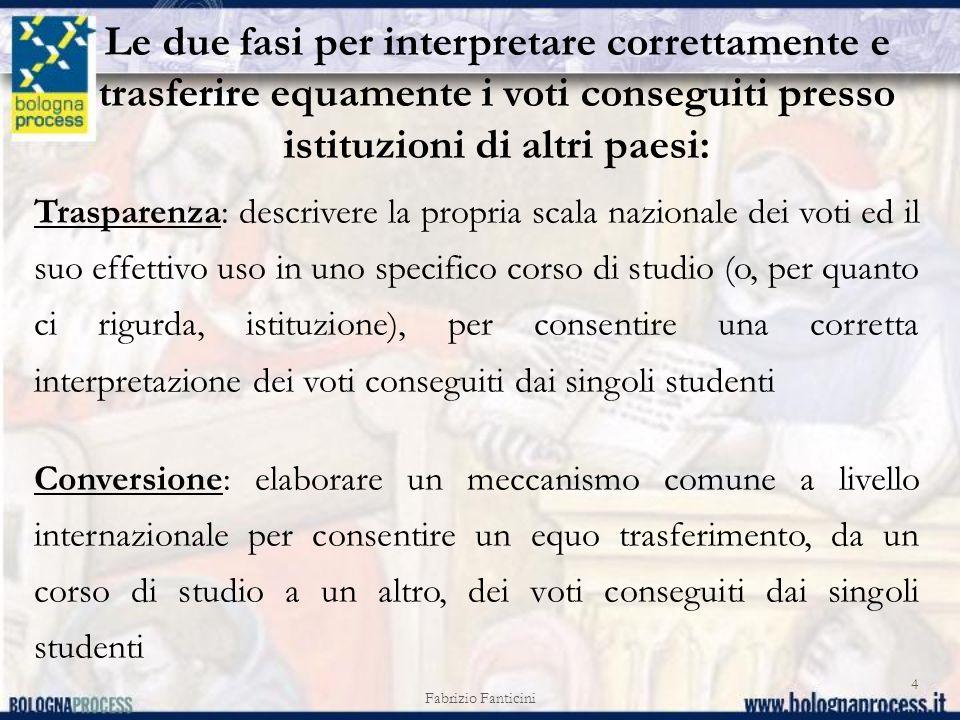 Fabrizio Fanticini 5 Trasparenza: Descrivere in termini statistici come la propria scala nazionale sia usata nella propria istituzione, elaborando le percentuali dei voti attribuiti agli studenti su un periodo di tre/cinque anni (curve di distribuzione).