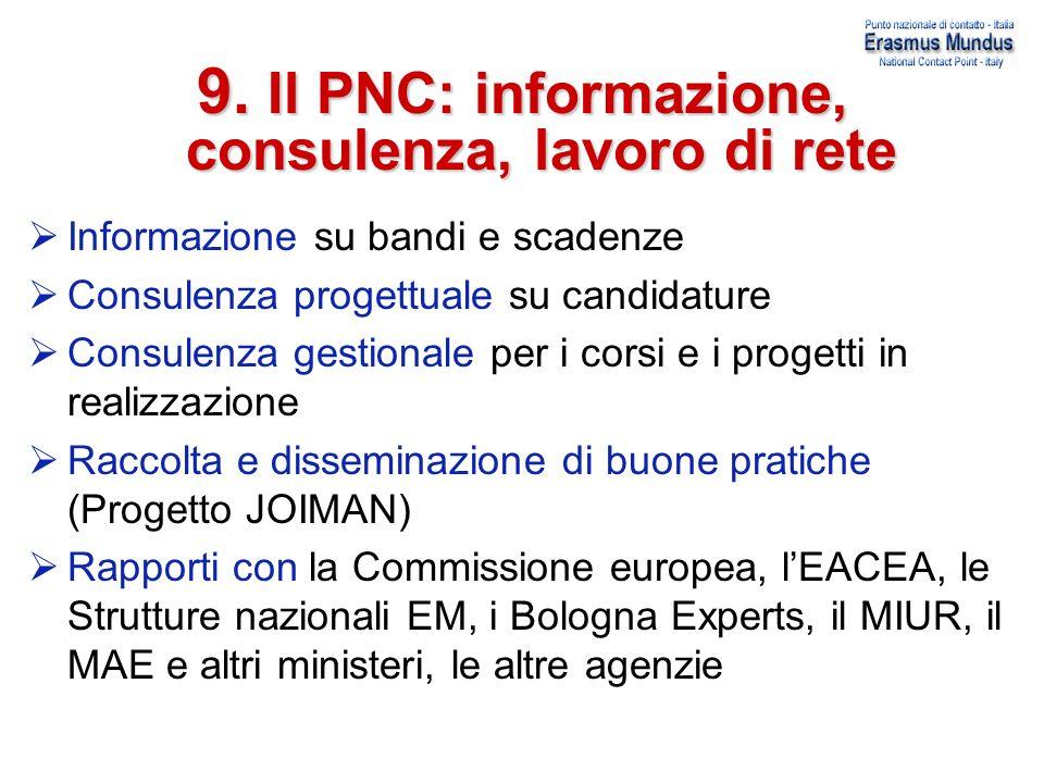 9. Il PNC: informazione, consulenza, lavoro di rete Informazione su bandi e scadenze Consulenza progettuale su candidature Consulenza gestionale per i