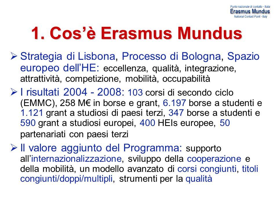 1. Cosè Erasmus Mundus Strategia di Lisbona, Processo di Bologna, Spazio europeo dellHE: eccellenza, qualità, integrazione, attrattività, competizione