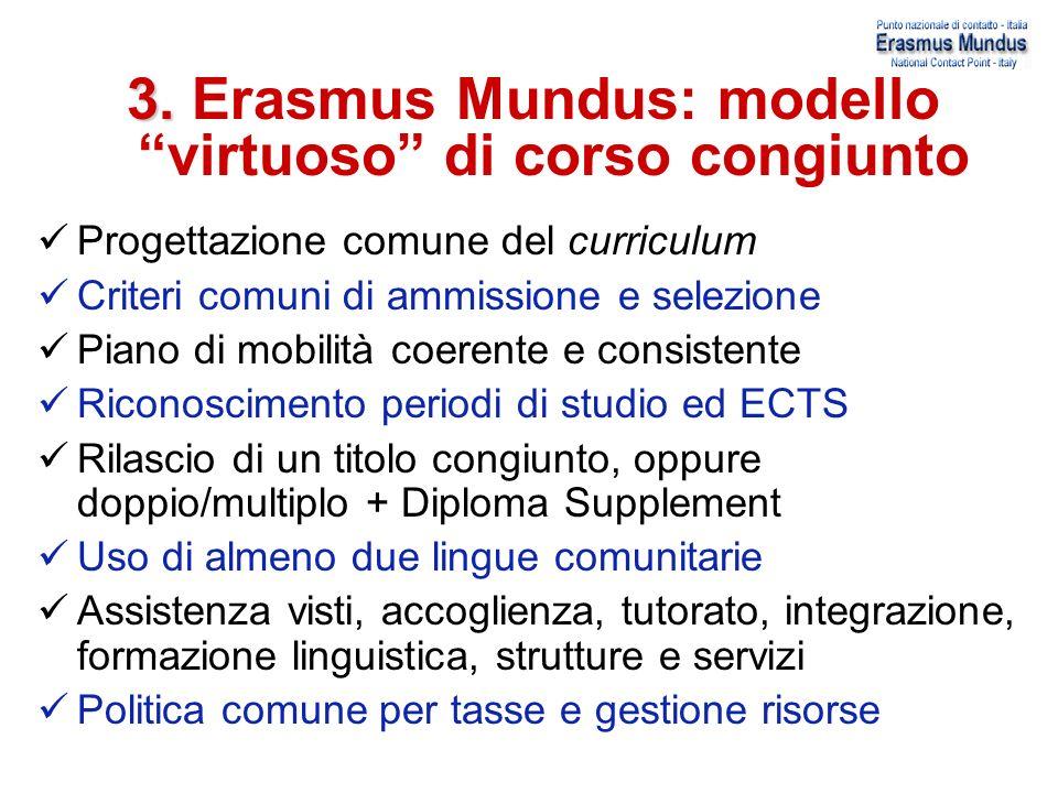 3. 3. Erasmus Mundus: modello virtuoso di corso congiunto Progettazione comune del curriculum Criteri comuni di ammissione e selezione Piano di mobili