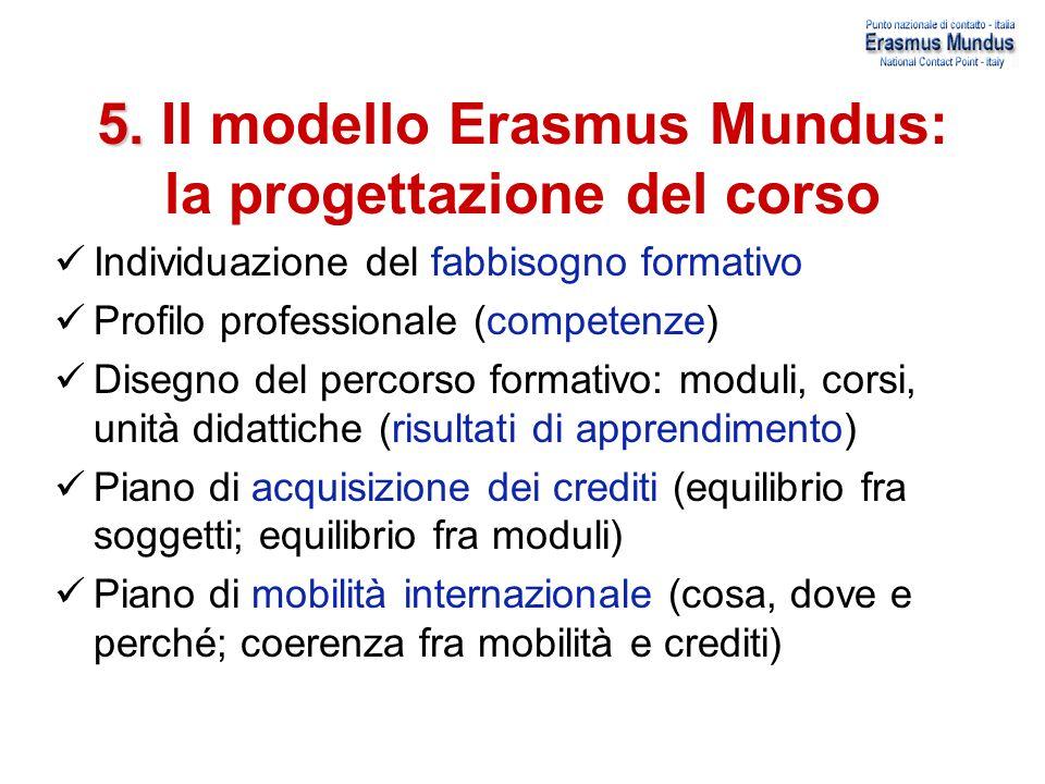 5. 5. Il modello Erasmus Mundus: la progettazione del corso Individuazione del fabbisogno formativo Profilo professionale (competenze) Disegno del per