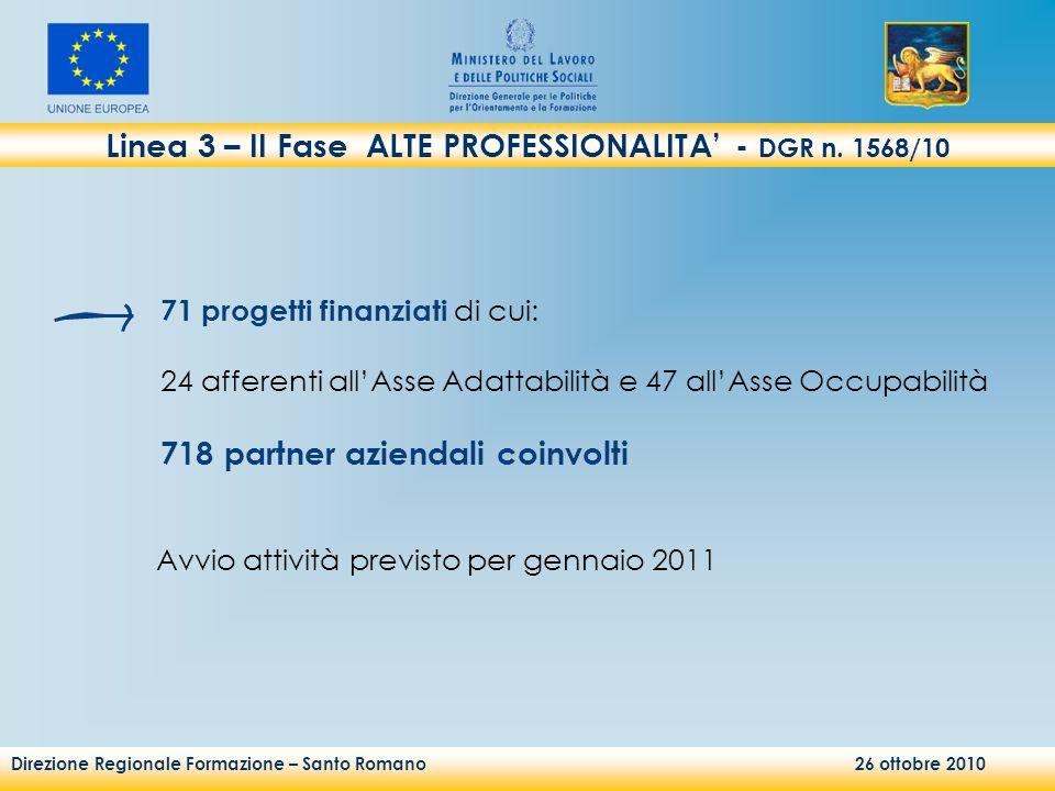 Direzione Regionale Formazione – Santo Romano 26 ottobre 2010 Linea 3 – II Fase ALTE PROFESSIONALITA - DGR n. 1568/10 71 progetti finanziati di cui: 2