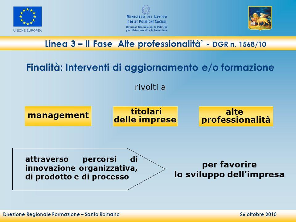 Direzione Regionale Formazione – Santo Romano 26 ottobre 2010 Linea 3 – II Fase Alte professionalità - DGR n. 1568/10 Finalità: Interventi di aggiorna