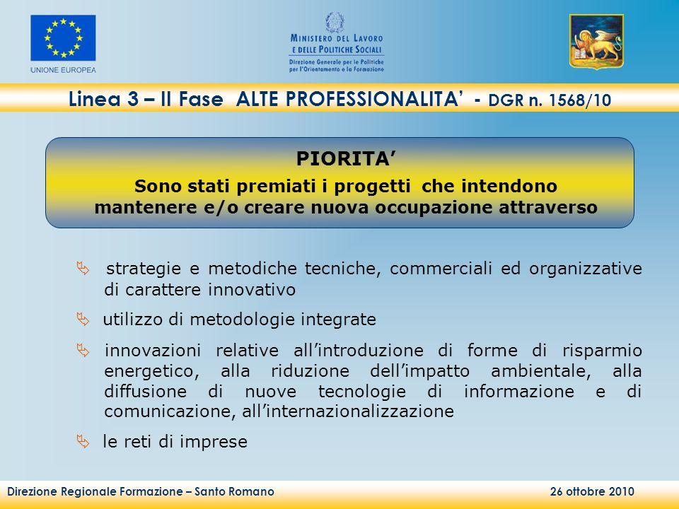 Direzione Regionale Formazione – Santo Romano 26 ottobre 2010 strategie e metodiche tecniche, commerciali ed organizzative di carattere innovativo uti