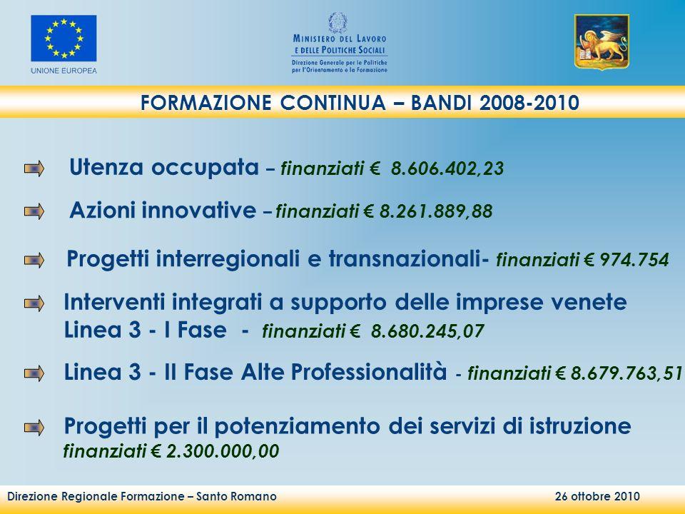 Direzione Regionale Formazione – Santo Romano 26 ottobre 2010 FORMAZIONE CONTINUA – BANDI 2008-2010 Utenza occupata – finanziati 8.606.402,23 Azioni innovative – finanziati 8.261.889,88 Progetti interregionali e transnazionali- finanziati 974.754 Interventi integrati a supporto delle imprese venete Linea 3 - I Fase - finanziati 8.680.245,07 Linea 3 - II Fase Alte Professionalità - finanziati 8.679.763,51 Progetti per il potenziamento dei servizi di istruzione finanziati 2.300.000,00