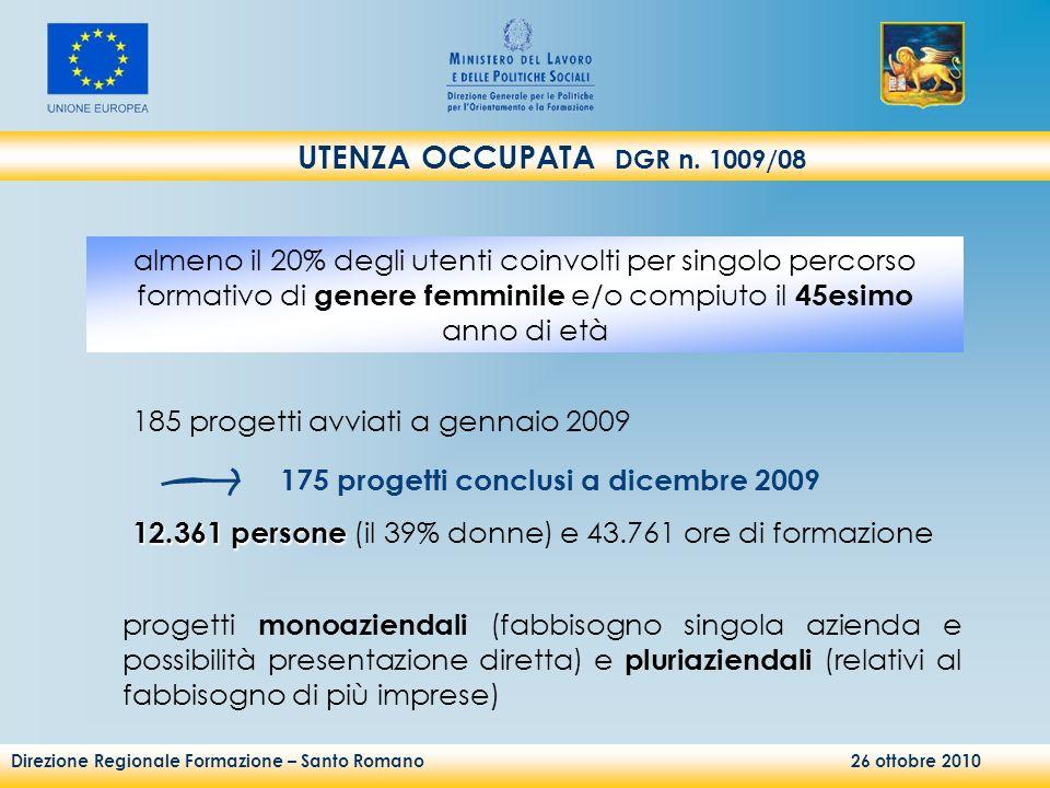 Direzione Regionale Formazione – Santo Romano 26 ottobre 2010 UTENZA OCCUPATA DGR n. 1009/08 185 progetti avviati a gennaio 2009 175 progetti conclusi