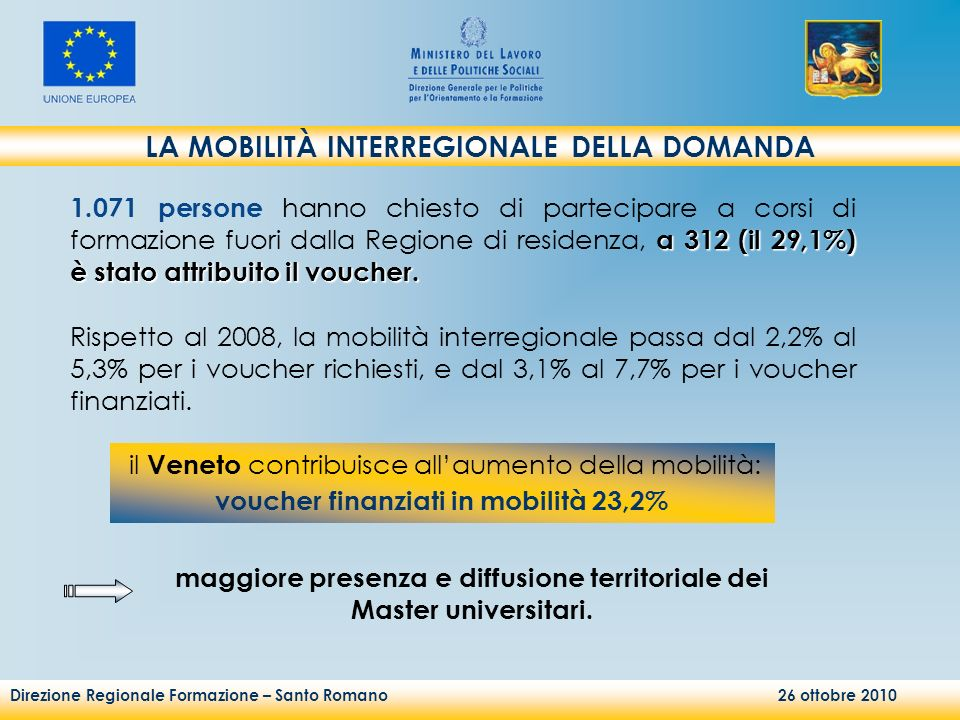 Direzione Regionale Formazione – Santo Romano 26 ottobre 2010 a 312 (il 29,1%) è stato attribuito il voucher. 1.071 persone hanno chiesto di partecipa