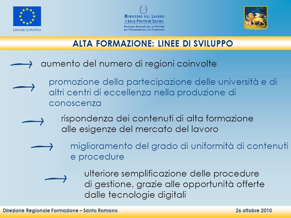 Direzione Regionale Formazione – Santo Romano 26 ottobre 2010 ALTA FORMAZIONE: LINEE DI SVILUPPO aumento del numero di regioni coinvolte promozione de