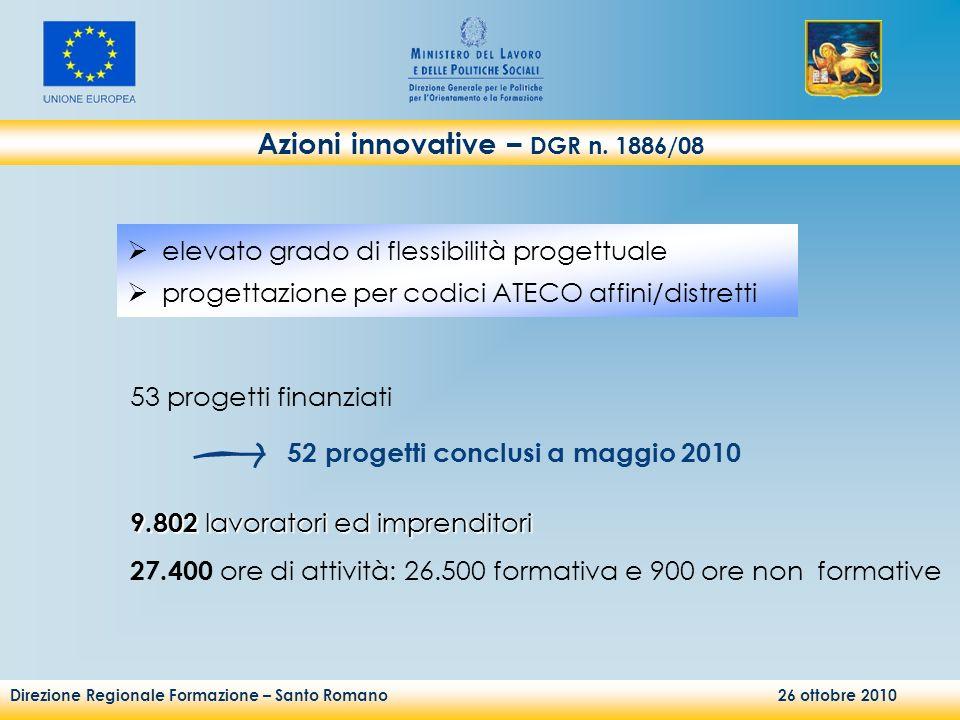 Direzione Regionale Formazione – Santo Romano 26 ottobre 2010 Azioni innovative – DGR n. 1886/08 53 progetti finanziati 52 progetti conclusi a maggio