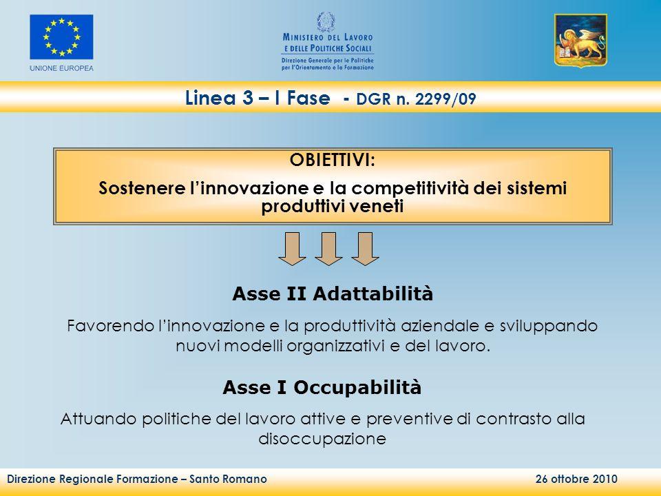 Direzione Regionale Formazione – Santo Romano 26 ottobre 2010 Asse II Adattabilità Favorendo linnovazione e la produttività aziendale e sviluppando nuovi modelli organizzativi e del lavoro.