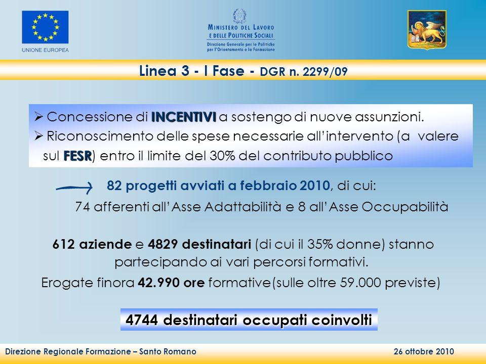 Direzione Regionale Formazione – Santo Romano 26 ottobre 2010 82 progetti avviati a febbraio 2010, di cui: 74 afferenti allAsse Adattabilità e 8 allAsse Occupabilità 612 aziende e 4829 destinatari (di cui il 35% donne) stanno partecipando ai vari percorsi formativi.