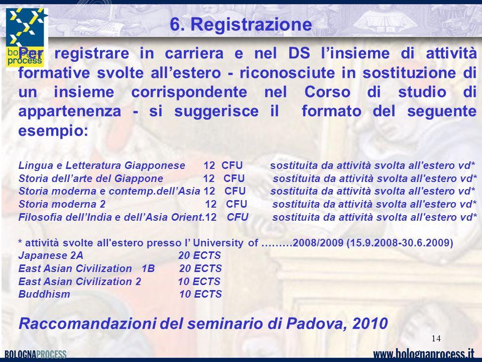 14 6. Registrazione Per registrare in carriera e nel DS linsieme di attività formative svolte allestero - riconosciute in sostituzione di un insieme c