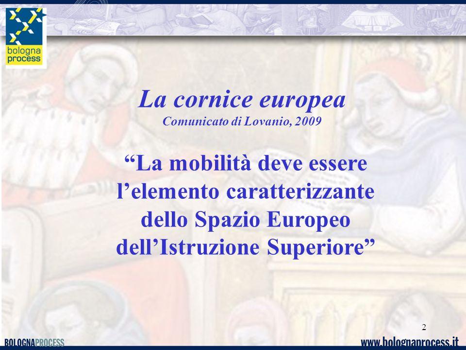 2 La mobilità deve essere lelemento caratterizzante dello Spazio Europeo dellIstruzione Superiore La cornice europea Comunicato di Lovanio, 2009