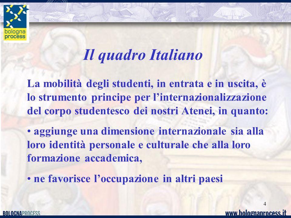 4 La mobilità degli studenti, in entrata e in uscita, è lo strumento principe per linternazionalizzazione del corpo studentesco dei nostri Atenei, in