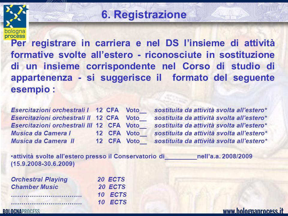 6. Registrazione Per registrare in carriera e nel DS linsieme di attività formative svolte allestero - riconosciute in sostituzione di un insieme corr