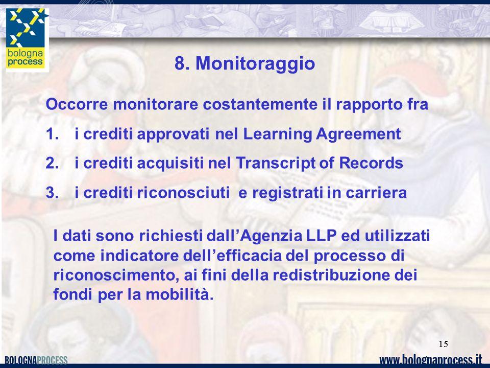 15 8. Monitoraggio Occorre monitorare costantemente il rapporto fra 1.