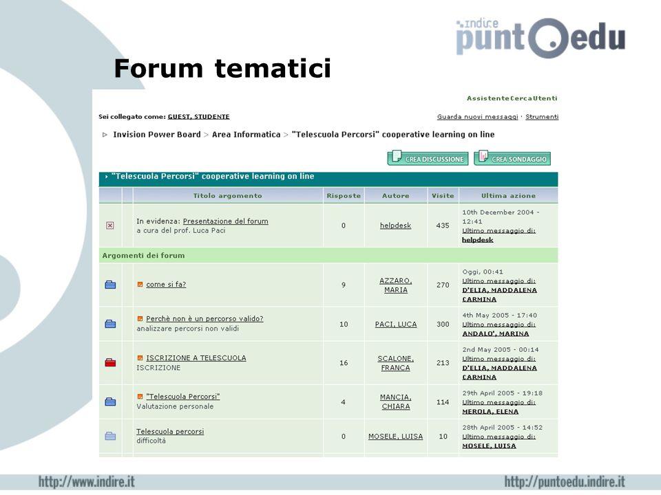 Forum tematici
