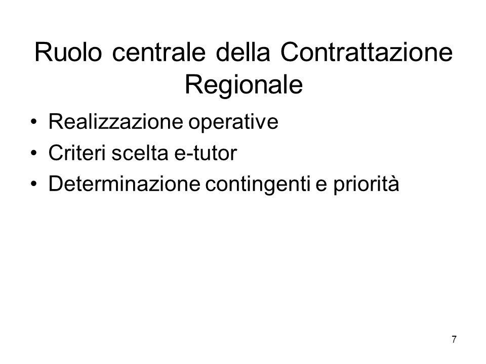 18 Cose da fare x favorire il Processo Attenzione continua Dopo Direttiva 2005: Contrattazione regionale Orientare la contrattazione delle scuole Risorse aggiuntive