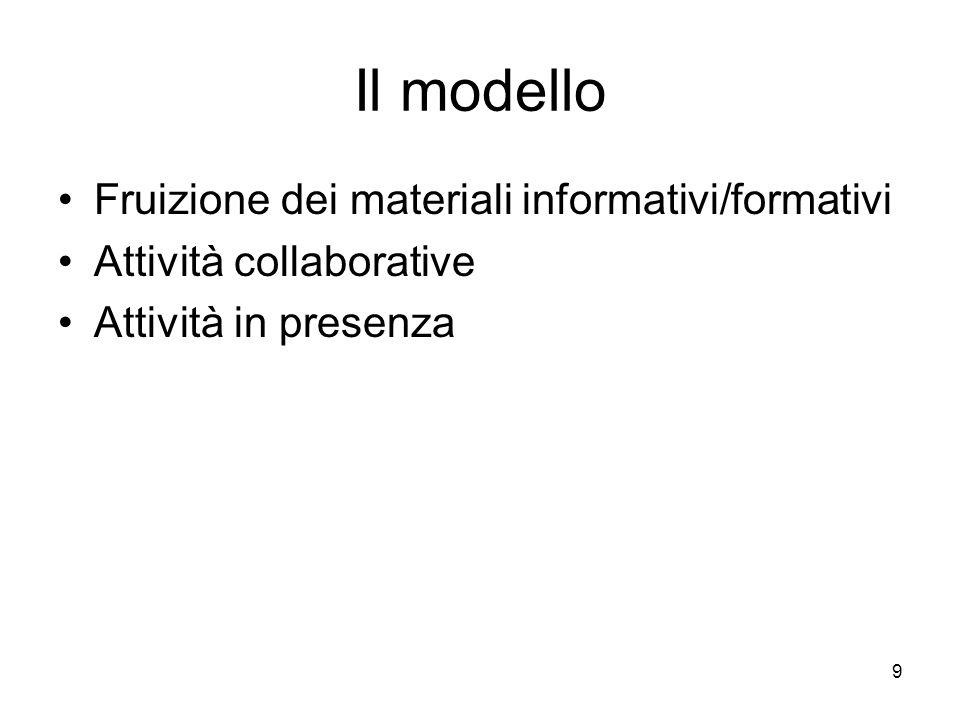 10 Oltre il modello Lapprendimento collaborativo Andare oltre il modello formativo Realizzazione/completamento di un protocollo comune –Sui grandi temi –Sugli ambiti specialistici Elemento valorizzante