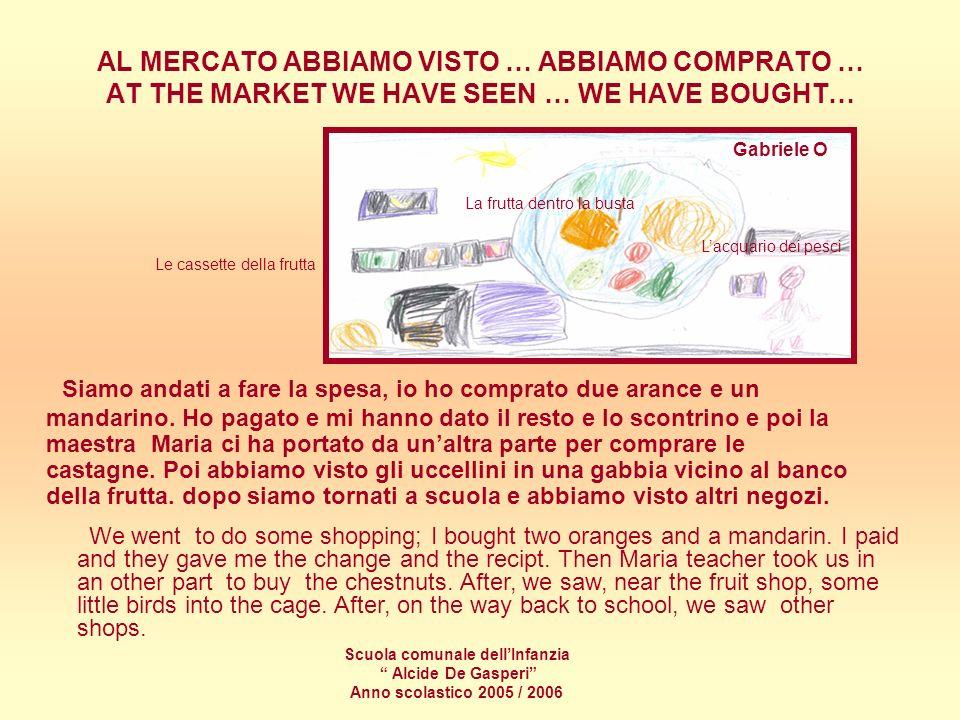 AL MERCATO ABBIAMO VISTO … ABBIAMO COMPRATO … AT THE MARKET WE HAVE SEEN … WE HAVE BOUGHT… Siamo andati a fare la spesa, io ho comprato due arance e un mandarino.