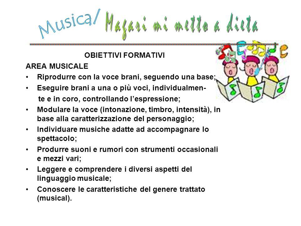 OBIETTIVI FORMATIVI AREA MUSICALE Riprodurre con la voce brani, seguendo una base; Eseguire brani a una o più voci, individualmen- te e in coro, contr
