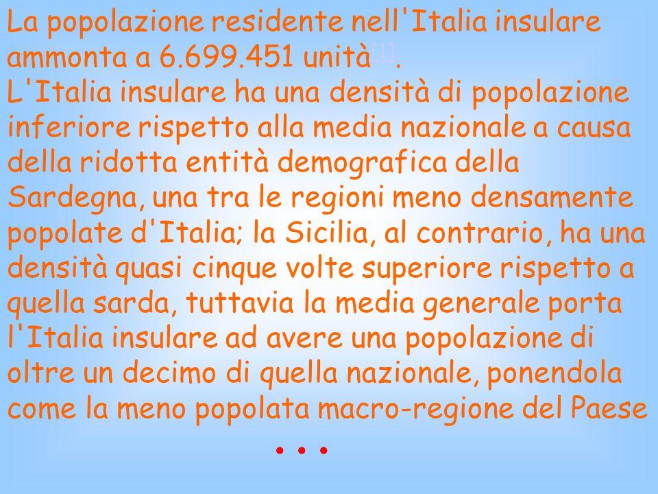 La popolazione residente nell'Italia insulare ammonta a 6.699.451 unità [1]. [1] L'Italia insulare ha una densità di popolazione inferiore rispetto al