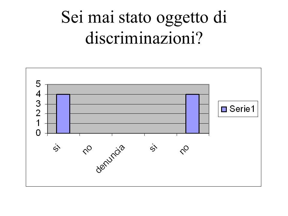 Sei mai stato oggetto di discriminazioni