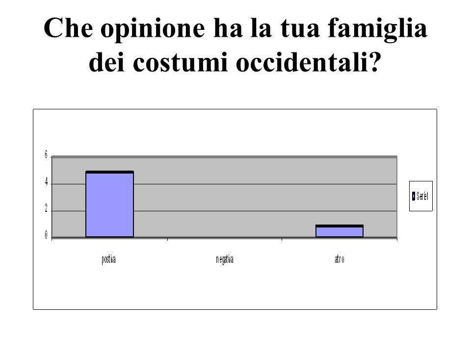 Quali sono state le maggiori difficoltà che hai incontrato una volta arrivato in Italia?