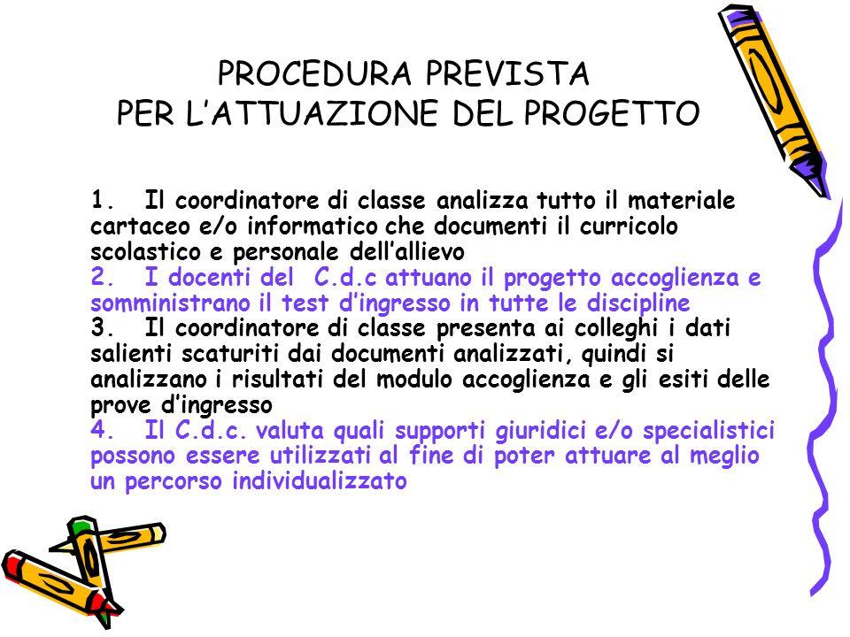 PROCEDURA PREVISTA PER LATTUAZIONE DEL PROGETTO 1.
