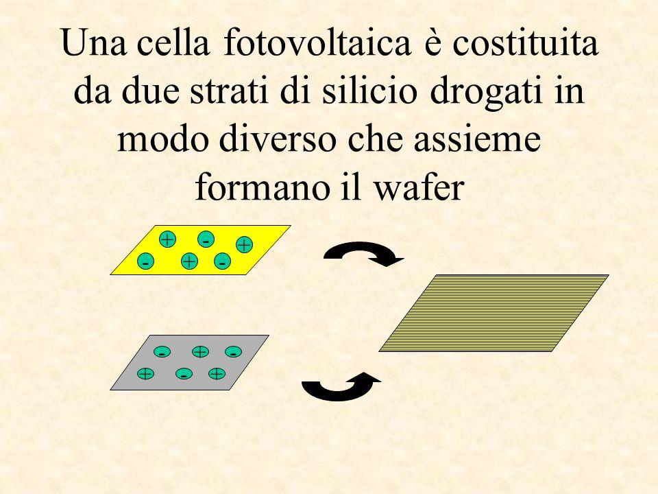 Una cella fotovoltaica è costituita da due strati di silicio drogati in modo diverso che assieme formano il wafer -+ - - + + -+- - + +