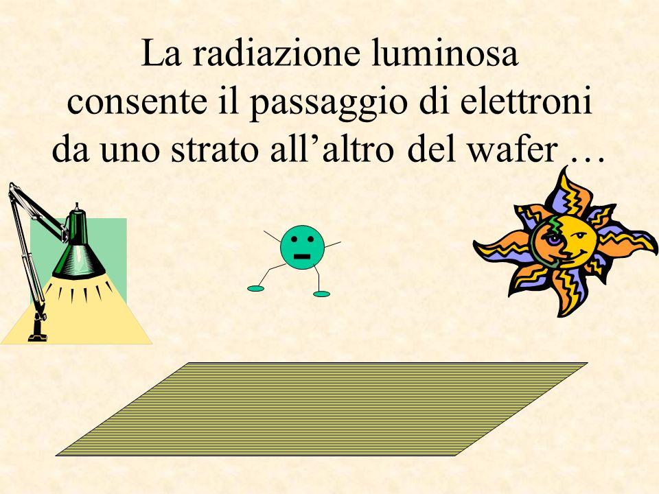 La radiazione luminosa consente il passaggio di elettroni da uno strato allaltro del wafer … -