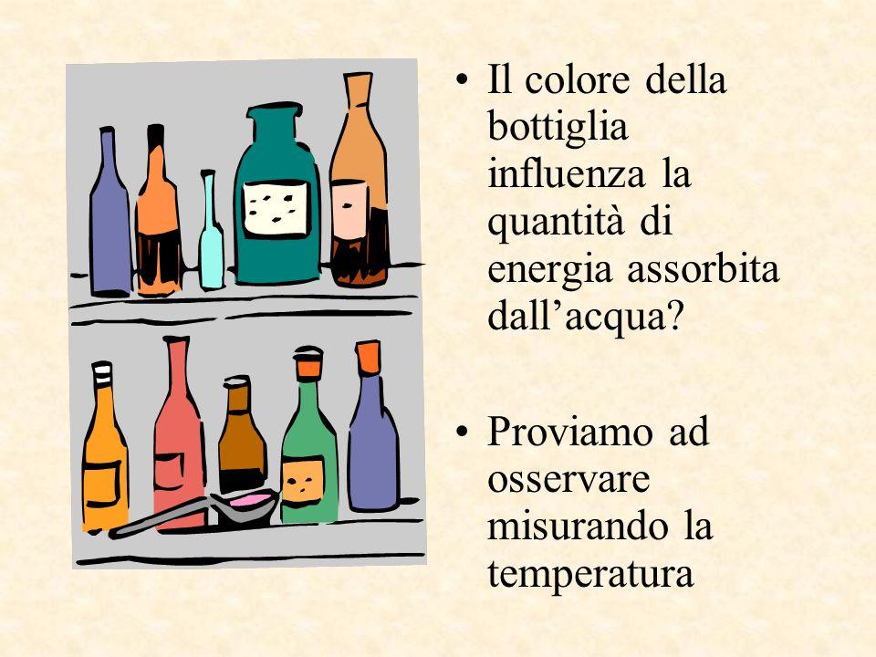 Il colore della bottiglia influenza la quantità di energia assorbita dallacqua.