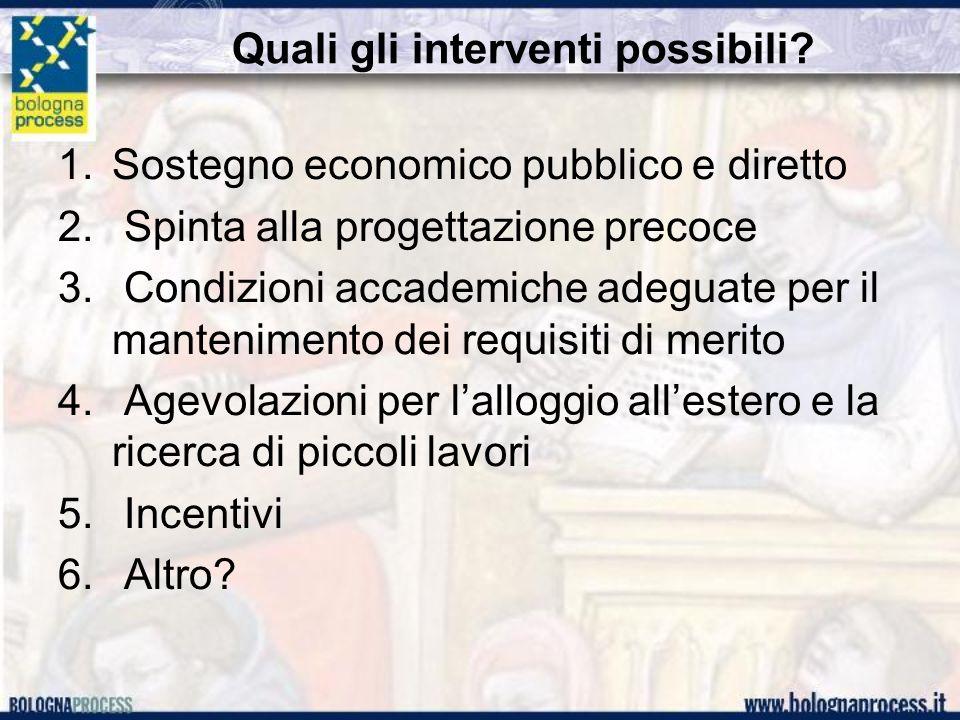 Quali gli interventi possibili? 1.Sostegno economico pubblico e diretto 2. Spinta alla progettazione precoce 3. Condizioni accademiche adeguate per il