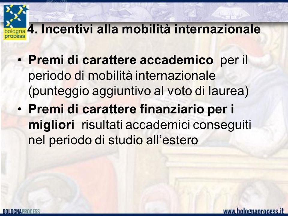 4. Incentivi alla mobilità internazionale Premi di carattere accademico per il periodo di mobilità internazionale (punteggio aggiuntivo al voto di lau