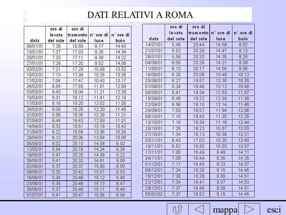 mappaesci DATI RELATIVI A VENEZIA