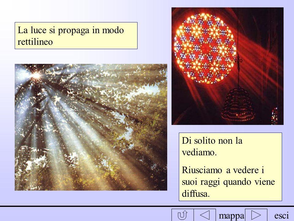 mappaesci La luce mentre si propaga non si vede, noi la vediamo solo se la sorgente è puntata verso di noi e quindi la luce arriva a nostri occhi dire