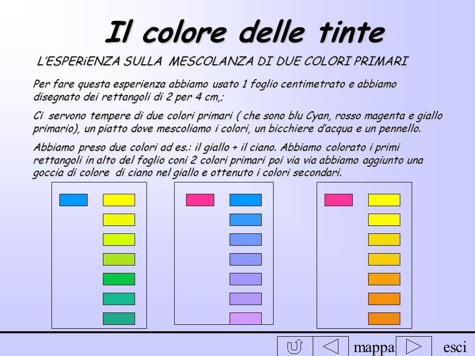mappaesci Mescolando i tre colori primari a due a due otteniamo i colori secondari; mescolando in parte uguali i tre colori primari otteniamo il nero